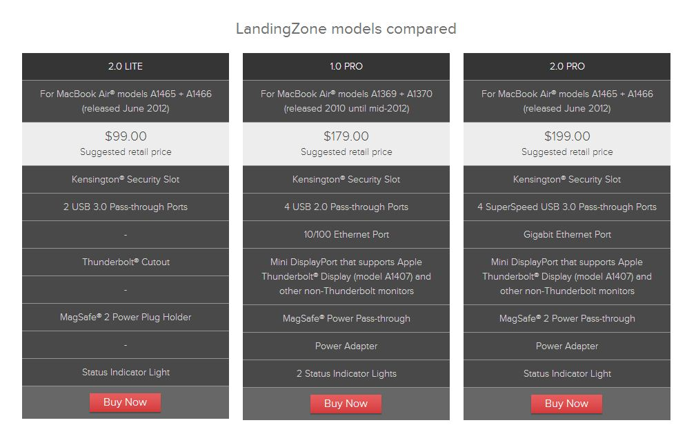 LandingZone Docking Stations Model Types and Features - Apple Mac Book Air - Compare Models - Analie Cruz