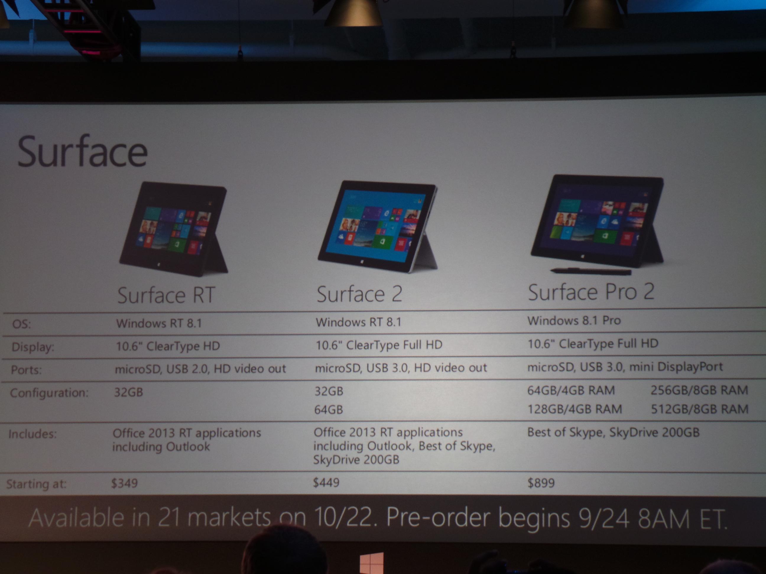Surface pro 3 vs surface pro 4 spec showdown microsoft surface pro 4