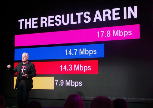 T-Mobile Uncarrier 4.0 CES 2014 - #CES2014  - Numbers