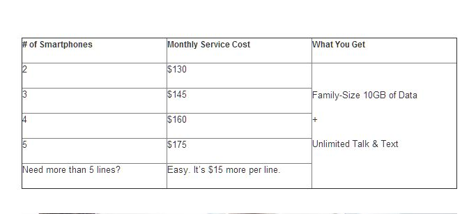 AT&T Launches Best_Ever_Prices_For_Families_ATT-How-it-works