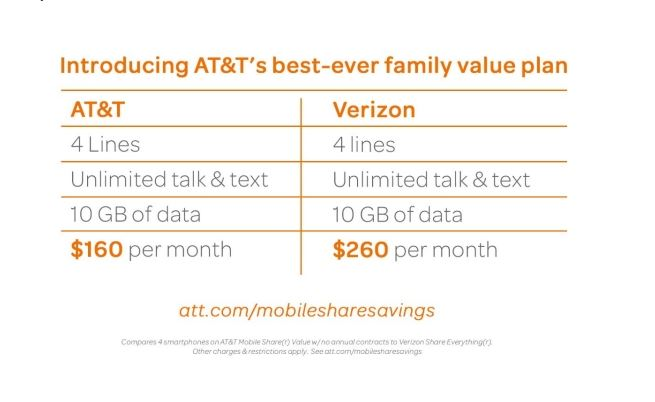 AT&T Launches Best_Ever_Prices_For_Families_ATT