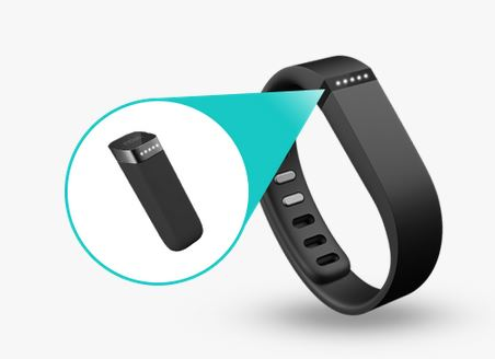 Fitbit Flex Review - Flex Wireless Activity Tracker and Sleep Wristband - Tracker In Band