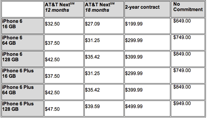 att iphone plans at amp t pricing and availability for iphone 6 and iphone6 plus 983